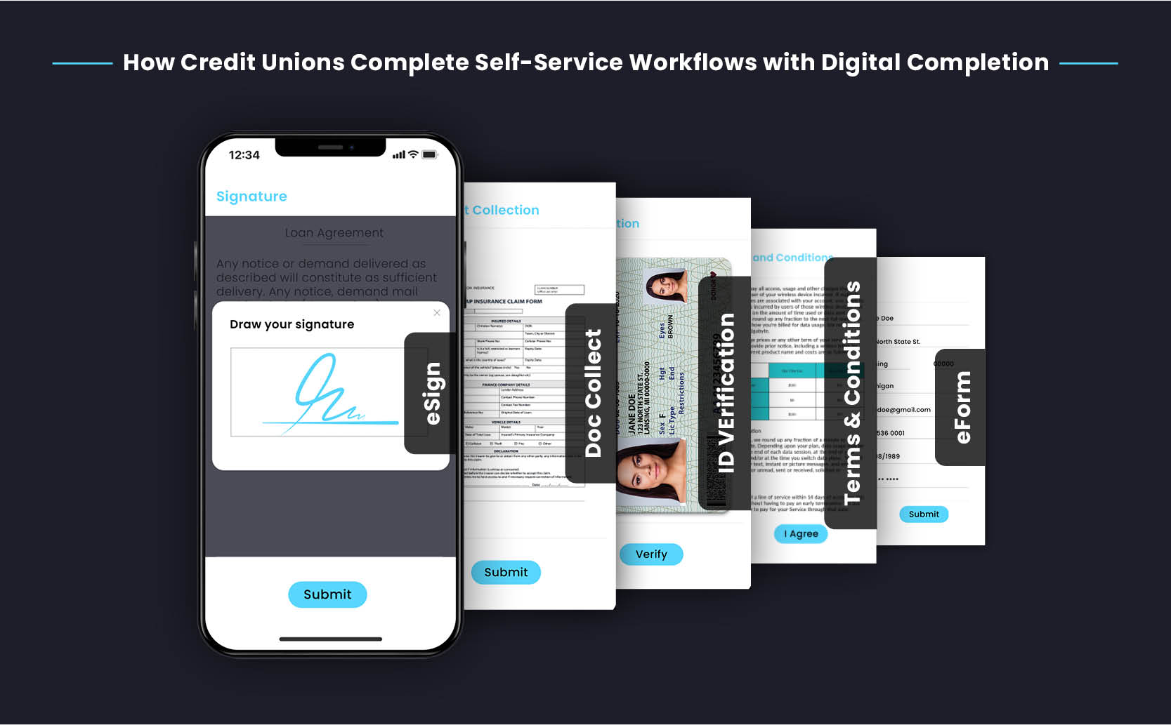 digital-completion-journey-banking-How Credit Unions Complete Self-Service Workflows with Digital Completion