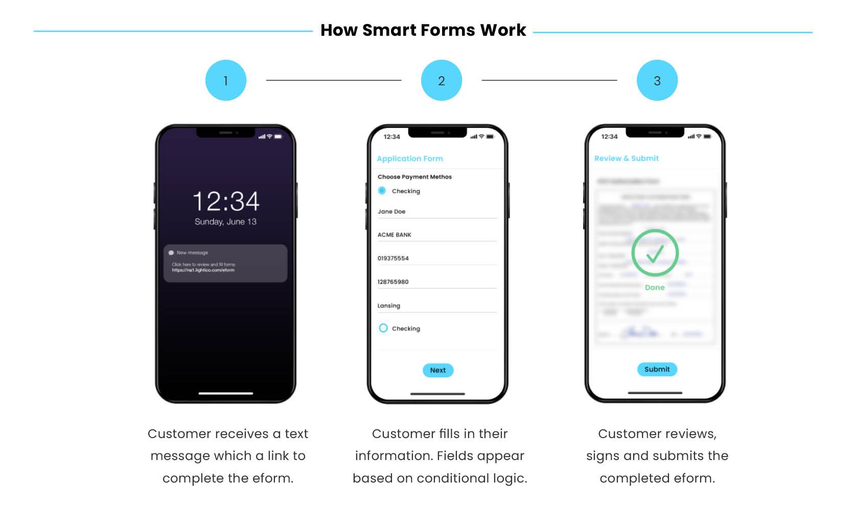 digital-completion-journey-banking-smart forms work